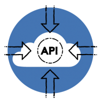 Open API supporting 3rd party market places